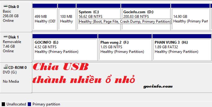 Hướng dẫn chia USB thành nhiều ổ nhỏ