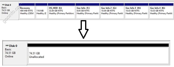 Khôi phục phân vùng ổ cứng bị mất do chuyển nhầm từ GPT sang MBR