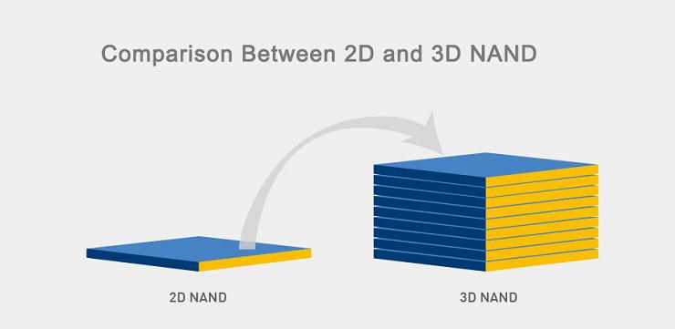 2D 3D NAND comparison reneelab