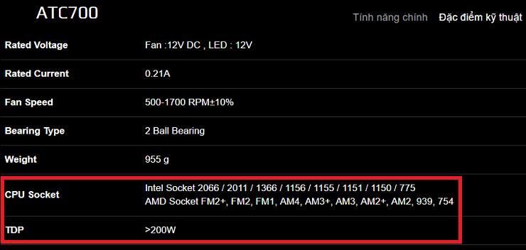 Đặc điểm kỹ thuật khi chọn mua tản nhiệt CPU