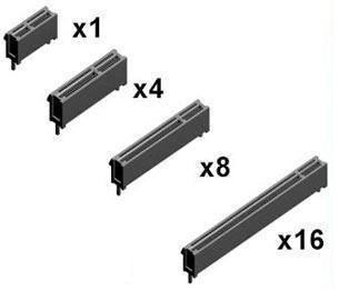 Các kích cỡ khe PCIe trên mainboard