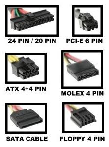 Các đàu dây nguồn máy tính